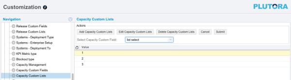 Capacity Custom Lists Customization